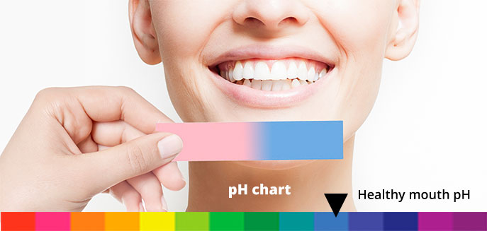 Mouth's pH neutralized with baking soda for a healthier smile